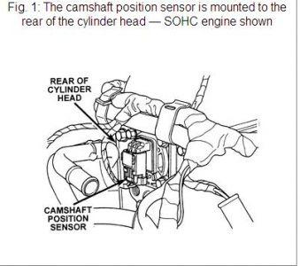 1999 Dodge Neon Camshaft Position Sensor: Computer Problem