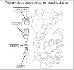 1998 Plymouth Voyager SPEED SENSOR: Transmission Problem