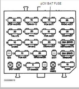 1997 Pontiac Firebird Fuse Diagram, 1997, Free Engine