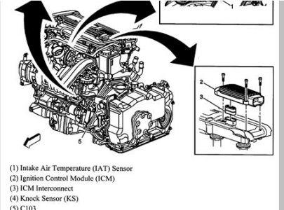 2005 Pontiac Sunfire Sparkplugs: Electrical Problem 2005
