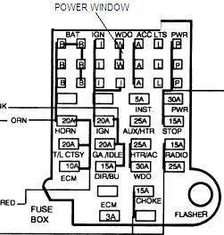 1996 Chevy Lumina Fuse Box Diagram 2003 Chevy Blazer Fuse