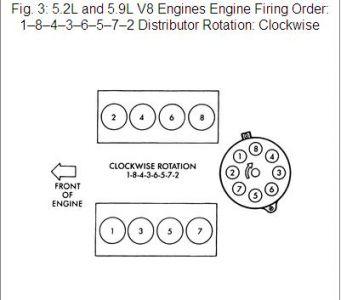 1997 Dodge Ram Distributor Cap: Engine Mechanical Problem