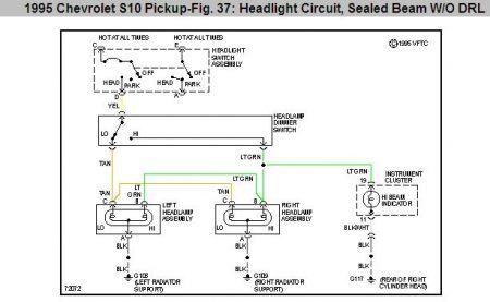 1999 chevy s10 headlight wiring diagram sample sequence example lights all data headlights diagrams thumbs exhaust