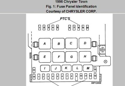 2006 chrysler town and country fuse box diagram 4 3 vortec wiring 2000 schematic 1999 name 300 layout block 1998