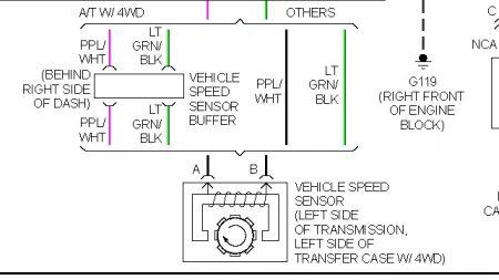 Dodge Dakota Wiring Diagram 1999 Chevy Tahoe Speed Sensor I Was On My Way Home From