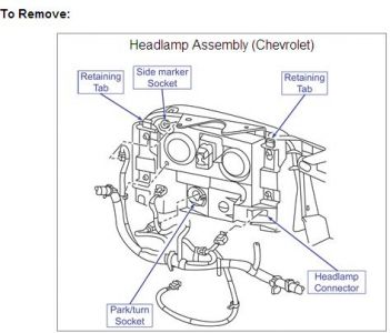 2003 Chevy Trailblazer Headlight: How Do I Replace the