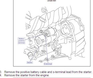 2002 Chevy Trailblazer Starter: How Do You Replace the Car