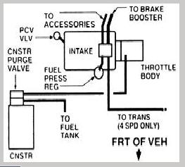 Wiring Diagram 1998 Buick Regal, Wiring, Free Engine Image