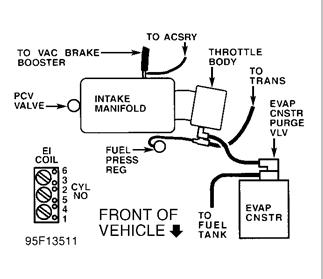 1995 Buick Park Avenue Vacum Line for Fuel Pressure Regulat