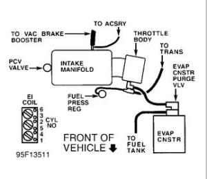 1995 Buick Park Avenue Vacum Line for Fuel Pressure Regulat