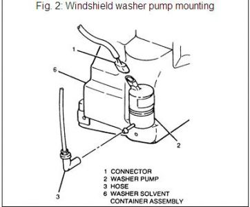 1996 Pontiac Sunfire: Location of Windshield Washer Pump