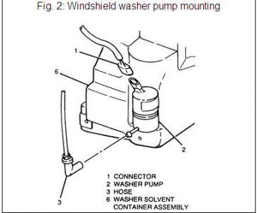 1996 Pontiac Sunfire: Location of Windshield Washer Pump