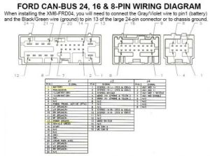 2005 Ford Freestar Stereo Wiring: Electrical Problem 2005
