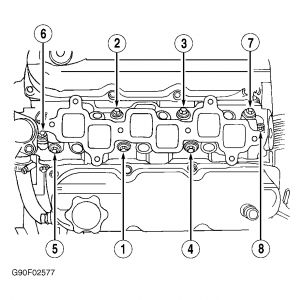 2000 Chrysler Town and Country Intake Manifold Torque Specs