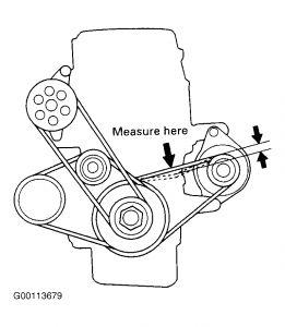 2000 Honda Civic Air Conditioner Compressor Belt: Air