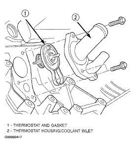 2002 Dodge Intrepid Themostat Replacement: 2002 Dodge