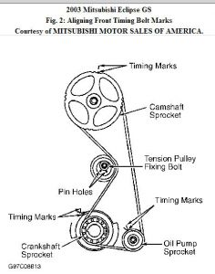 Service manual [2003 Mitsubishi Eclipse Timing Chain