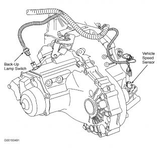 2003 Chevy Cavalier Speed Sensor: Where Is the Speed