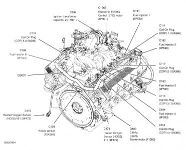 2002 Ford F 150 5 4l Engine Diagram Lincoln 4.6 Engine