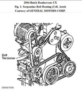 2004 Buick Rendezvous Serpentine Belt: Engine Mechanical