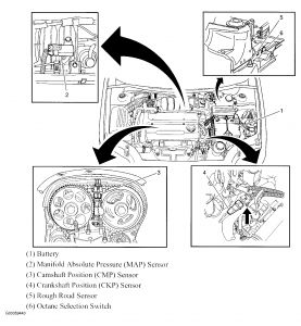 2006 Chevy Aveo Map Sensor Location. Chevy. Wiring Diagram