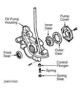 2000 Mazda Protege My Timing Belt Broke Again, Oil Pressure
