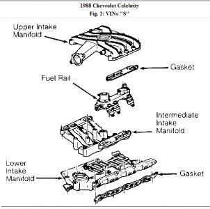 1988 Chevy Celebrity Intake Gasket Leaking: Is Replacing