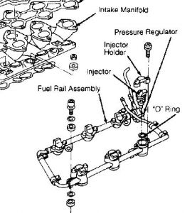 1991 Nissan Maxima Fuel Pressure Regulator: I Have a 91
