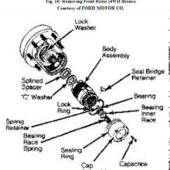 1994 Ford Explorer Starter Wiring Diagram Car Alarm Diagrams Free Download 04 Wire Database 1992 For 05