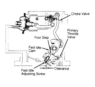 Service manual [Ac Repair Diagram 1993 Isuzu Amigo
