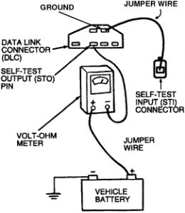 1993 Ford E-Series Van How to Diagnosis with Jumper Wire In