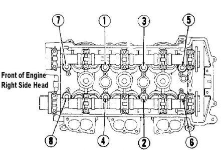 1993 Ford Taurus Torque Specs: What Are the Torque Specs