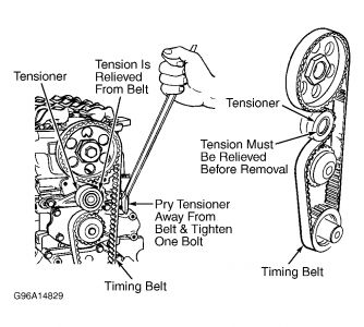 1994 Ford Escort Timing Belt Repair: Engine Mechanical