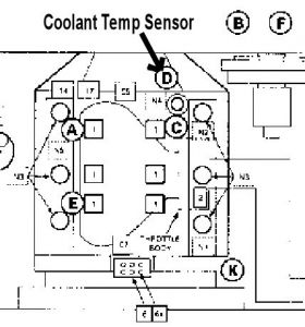 1994 Isuzu Rodeo Question Coolant Temperature Sensor