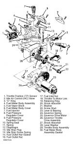 1995 Chevy Tahoe Fuel Injectors: Engine Mechanical Problem