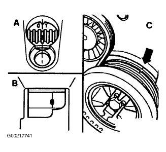 1996 Volkswagen Eurovan Firing Order: Engine Mechanical
