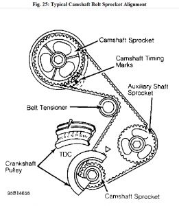 Vw Eurovan Egr Valve Diagram, Vw, Free Engine Image For