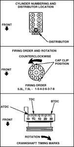 1996 Ford F350 Firing OrderDistributor Cap: I Recently