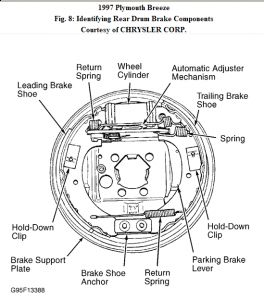 Chrysler Cirrus Wiring Diagrams Chrysler New Yorker Wiring