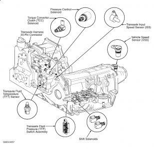 1997 Cadillac El Dorado Trans Dip Stick: Transmission