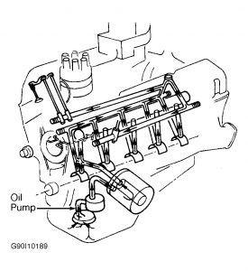 99 Jeep Cherokee Fuel Pump 99 Jeep Grand Cherokee Water