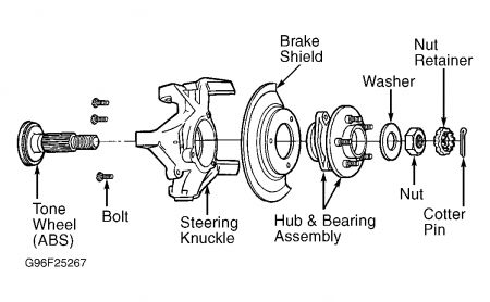 1997 Jeep Laredo Changing Bearings: How Much and How Hard