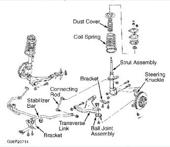 Saturn Vue Parts Diagram Automotive Images Html