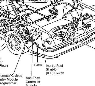 Ford thunderbird fuel pump location