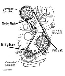 Ford ranger wl engine timing marks
