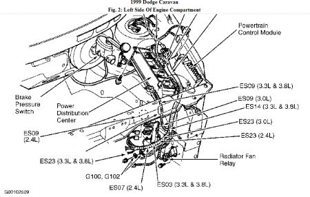 Fisher Plow Motor Wiring Diagram Minute Mount Plow Wiring