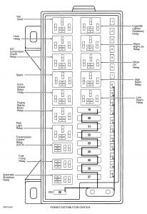 1999 Grand Voyager Fuse Diagram • Wiring Diagram Image