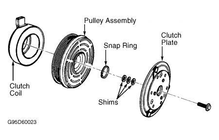 2000 Chrysler LHS Ac Compressor Clutch: How Do I Remove