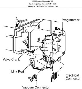 1998 Grand Prix Gtp Fuel Pump Wiring Diagram Wiring