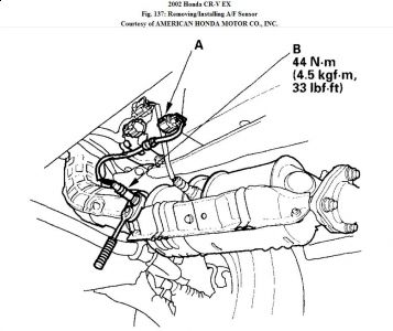 2003 honda crv ac wiring diagram printable anatomy 02 sensor location and replacement i am trying to find the least http www 2carpros com forum automotive pictures 192750 afsensor02crvfig137 2